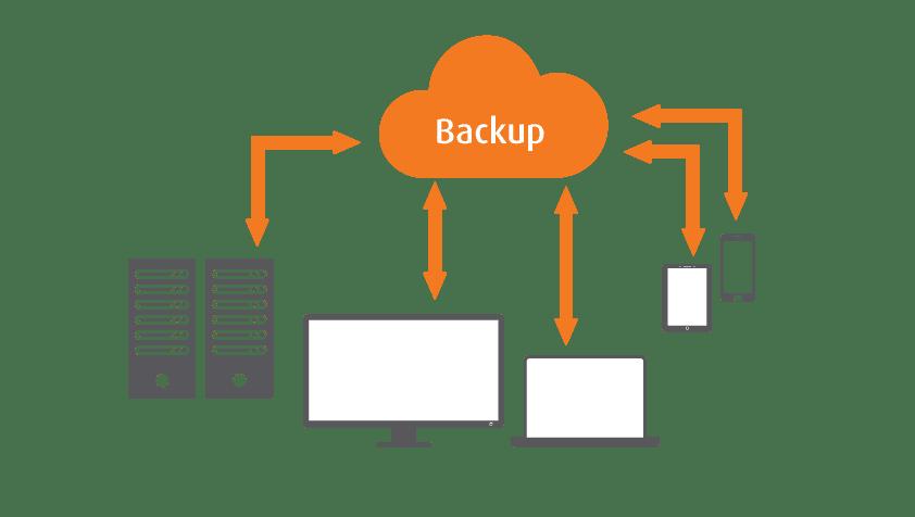 Managed Cloud Backup Sydney - Essential IT